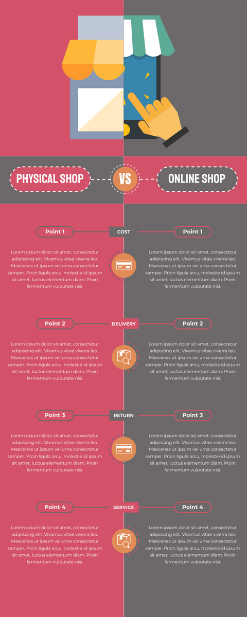 Infographic template: Physical Shop vs E-Shop (Created by InfoART's Infographic maker)
