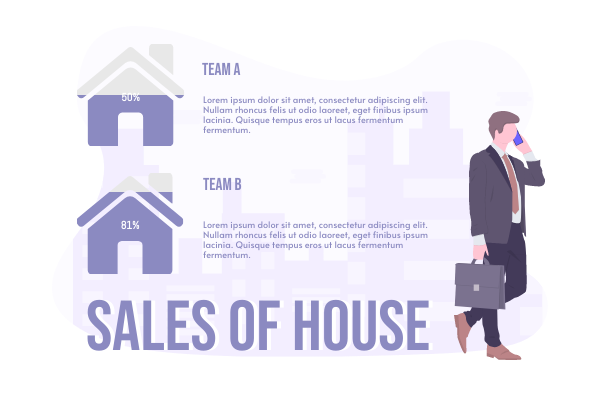 Business template: Sales Of House (Created by InfoChart's Business maker)