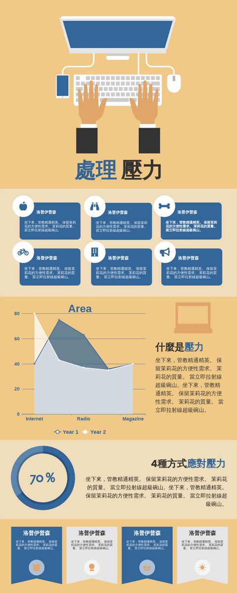 信息圖表 template: 處理壓力信息圖 (Created by InfoART's 信息圖表 maker)
