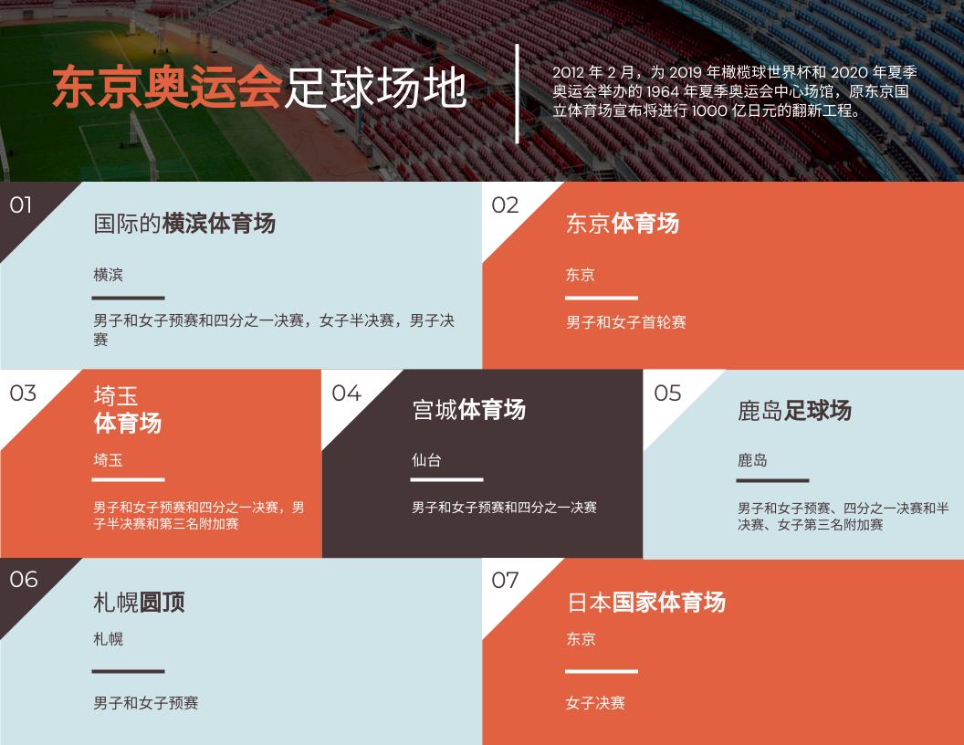 信息图表 template: 东京奥运会足球场馆信息图表 (Created by InfoART's 信息图表 maker)