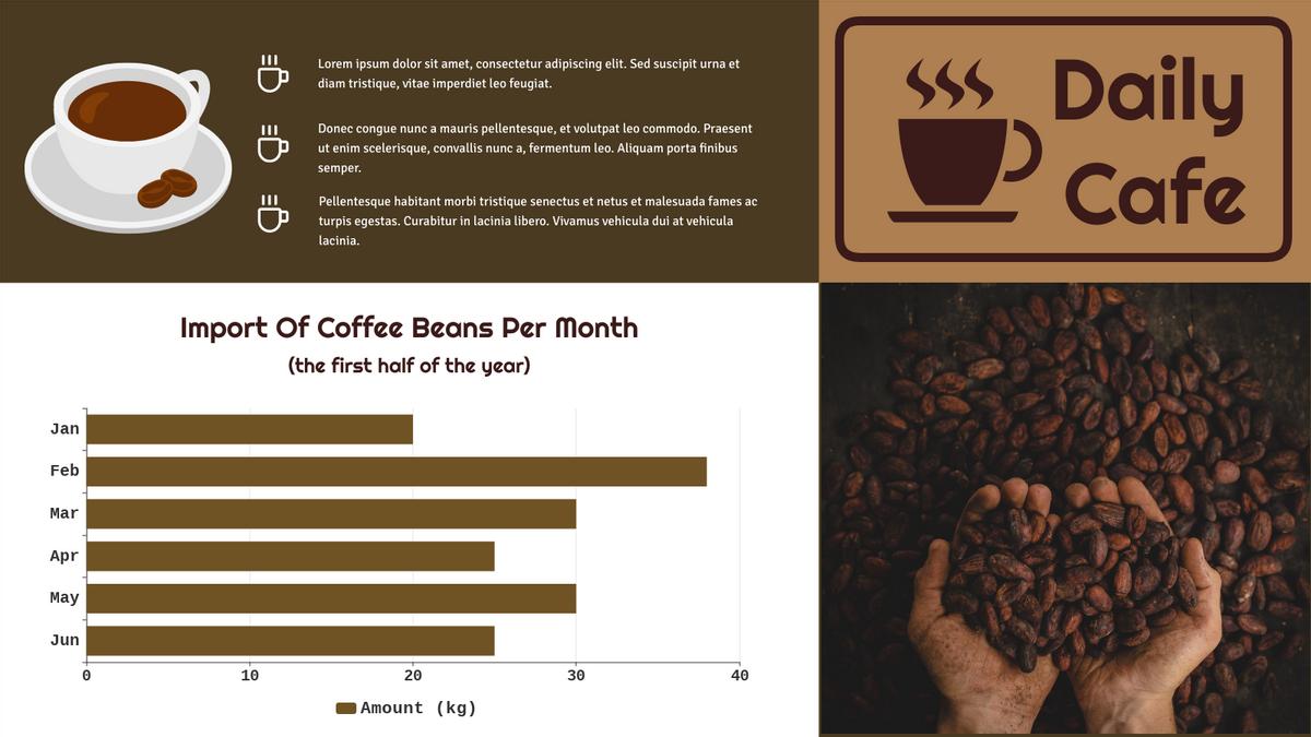 Bar Chart template: Import Of Coffee Beans Bar Chart (Created by Chart's Bar Chart maker)