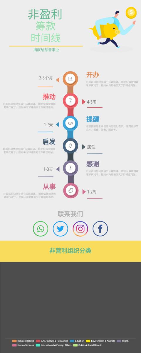 信息图表 template: 非营利筹款时间表 (Created by InfoART's 信息图表 maker)