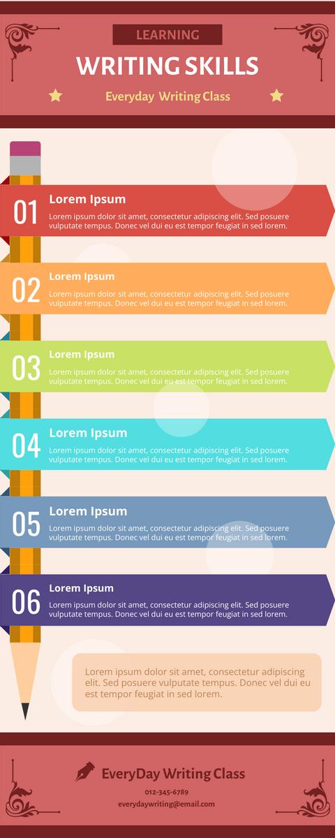 Writing Skills Infographic
