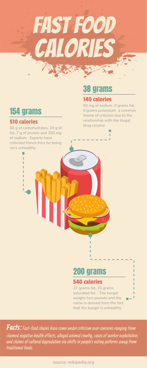 Infographic template: Infographic About Calories in Fast Food (Created by InfoART's Infographic maker)