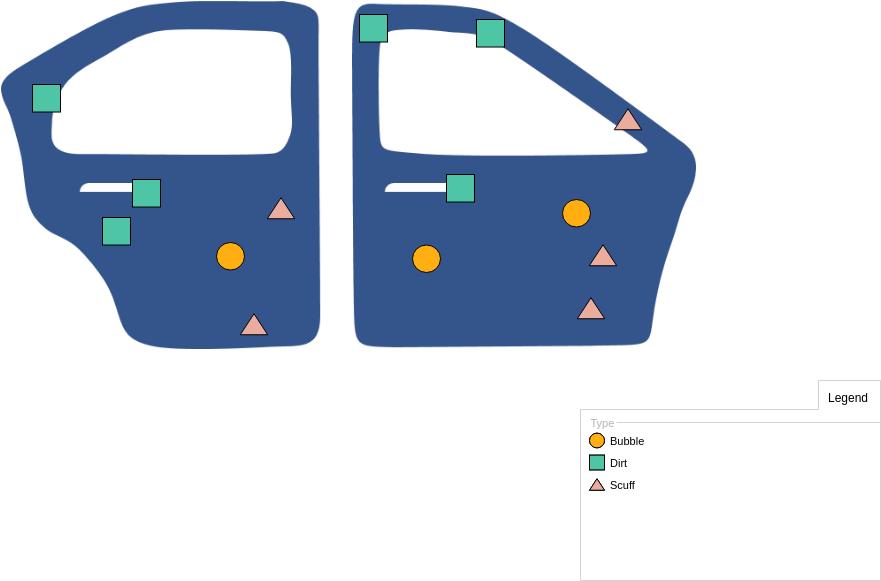 Car Door Defects (Defect Concentration Diagram Example)