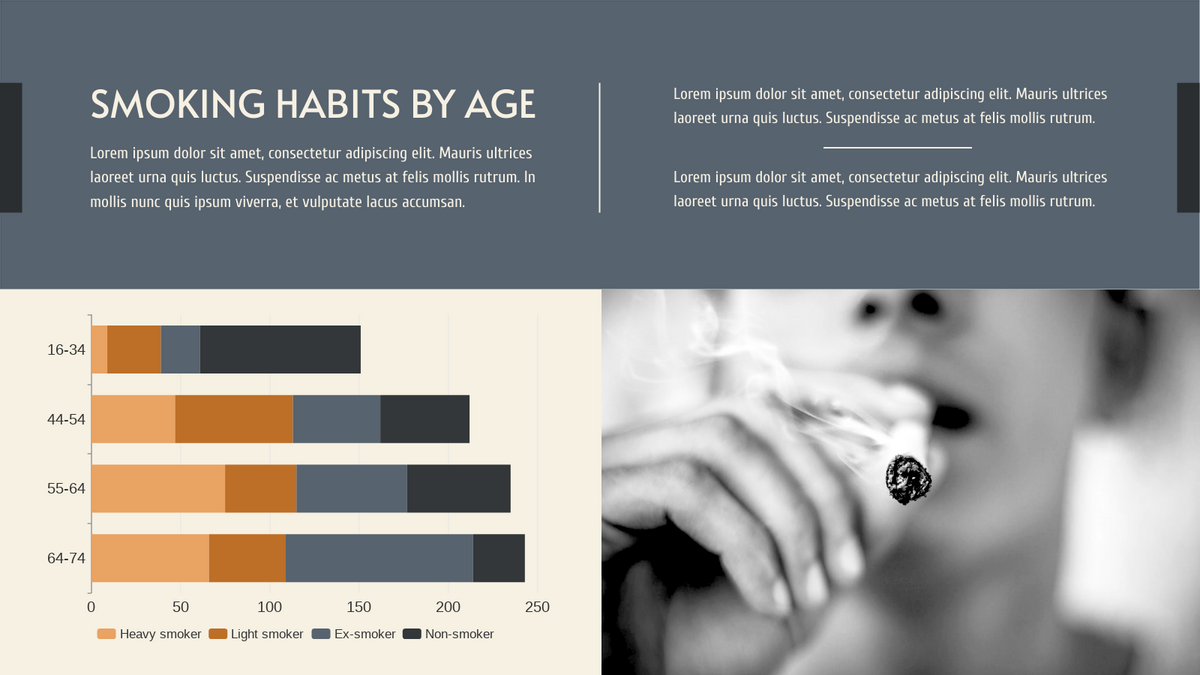 Stacked Bar Chart template: Smoking Habits By Age Stacked Bar Chart (Created by Chart's Stacked Bar Chart maker)