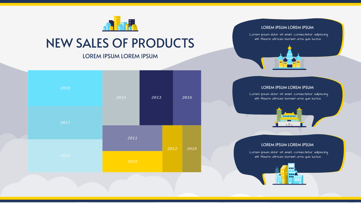 Treemap template: New Sales Of Products Treemap (Created by Chart's Treemap maker)