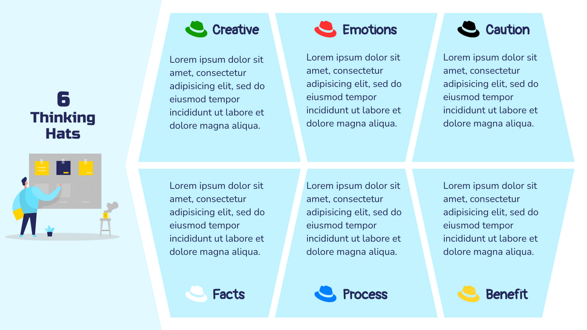 Six Thinking Hat template: The Six Thinking Hats Method (Created by InfoART's Six Thinking Hat maker)