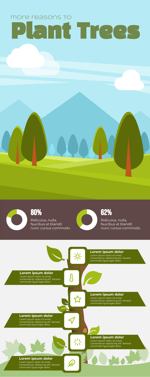 Infographic template: Reasons to Plant Trees (Created by InfoART's Infographic maker)