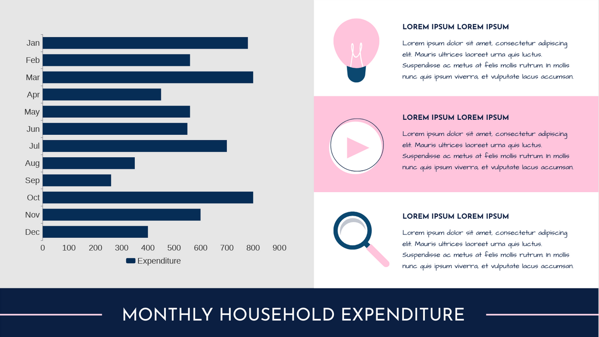 Bar Chart template: Monthly Household Expenditure Bar Chart (Created by Chart's Bar Chart maker)
