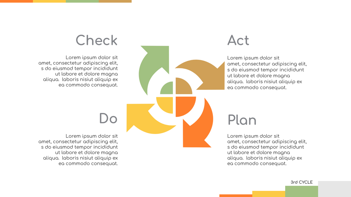 PDCA Model template: PDCA Diagram Example (Created by InfoART's PDCA Model marker)