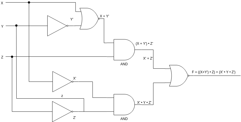 Logic Diagram template: Signal Expression (Created by Diagrams's Logic Diagram maker)