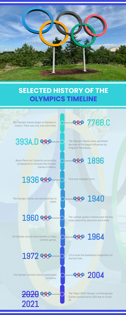 Infographic template: Selected History Of Olympics Timeline Infographic (Created by InfoART's Infographic maker)