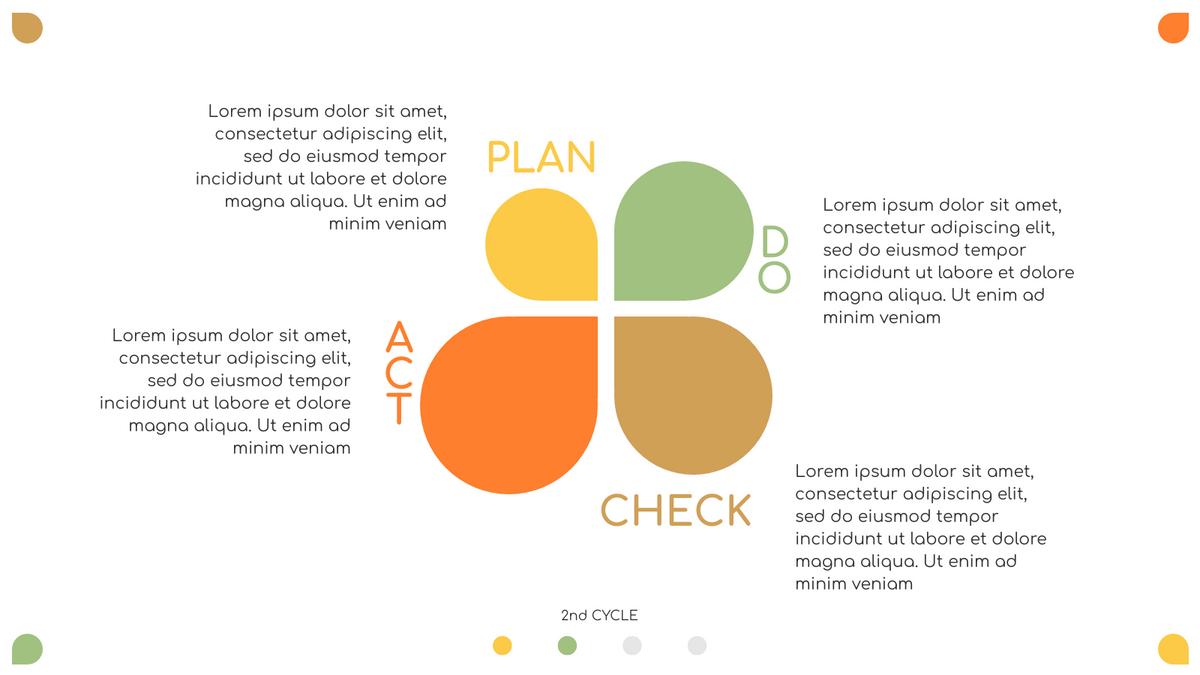 PDCA Model template: PDCA Plan (Created by InfoART's PDCA Model marker)
