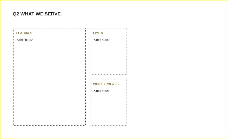 4Qs Framework - Quadrant 02 (4Qs Framework Example)