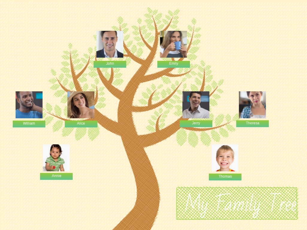Family Tree template: Stitches Basic Family Tree (Created by Collage's Family Tree maker)