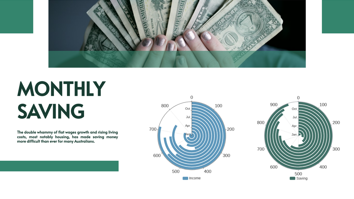 Radial Chart template: Saving Money Radial Chart (Created by Chart's Radial Chart maker)
