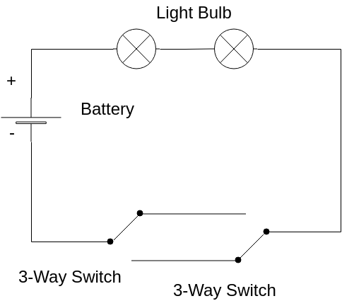 Basic Electrical Diagram template: 3-Way Switch (Created by Diagrams's Basic Electrical Diagram maker)