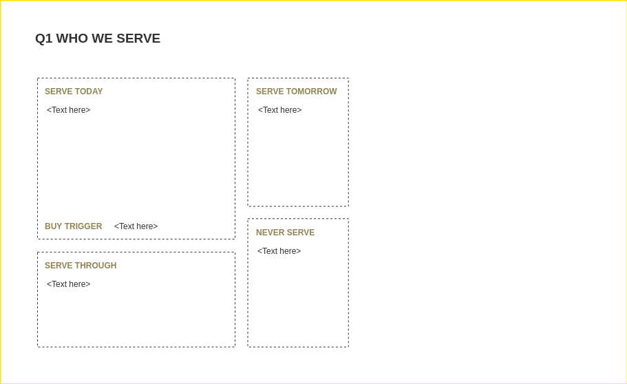 4Qs Framework - Quadrant 01 (4Qs Framework Example)