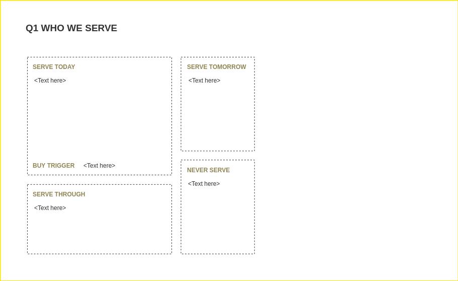 4Qs Framework template: 4Qs Framework - Quadrant 01 (Created by Diagrams's 4Qs Framework maker)