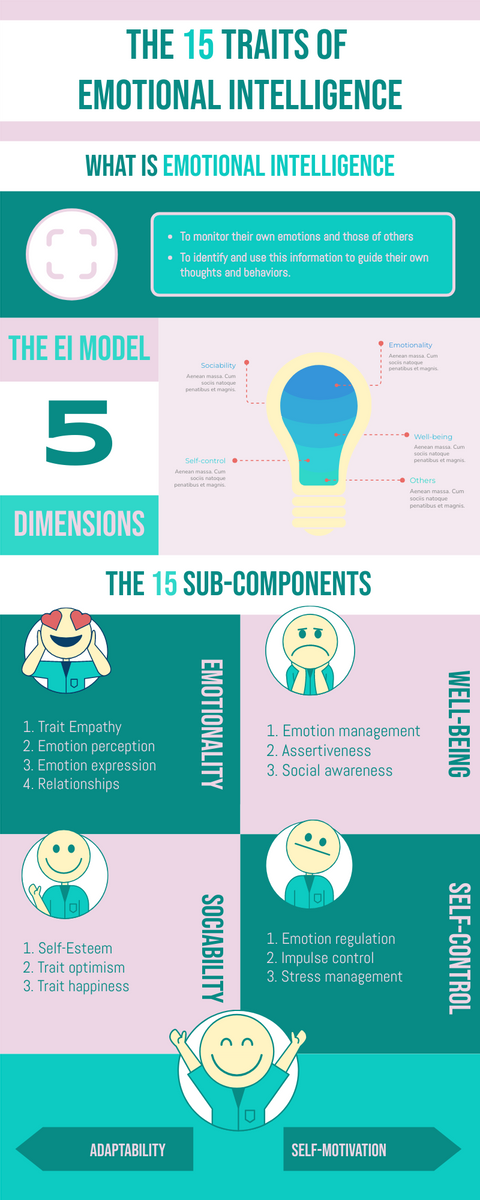 Infographic template: Pink The 15 Traits of Emotional Intelligence Infographic (Created by InfoART's Infographic maker)