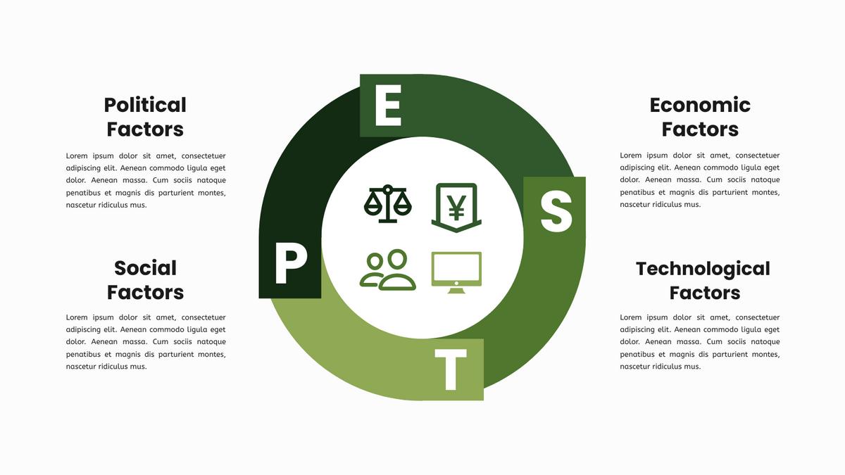 PEST Diagram Template