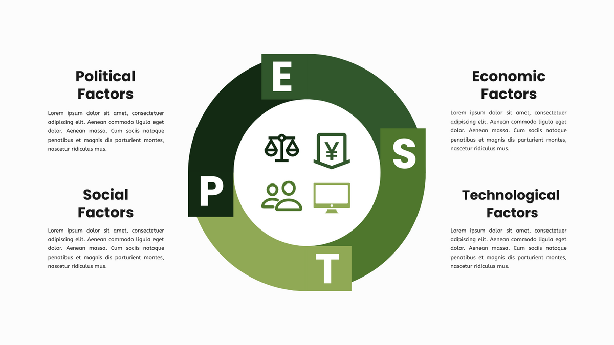 PEST Analysis template: PEST Diagram Template (Created by InfoART's PEST Analysis maker)