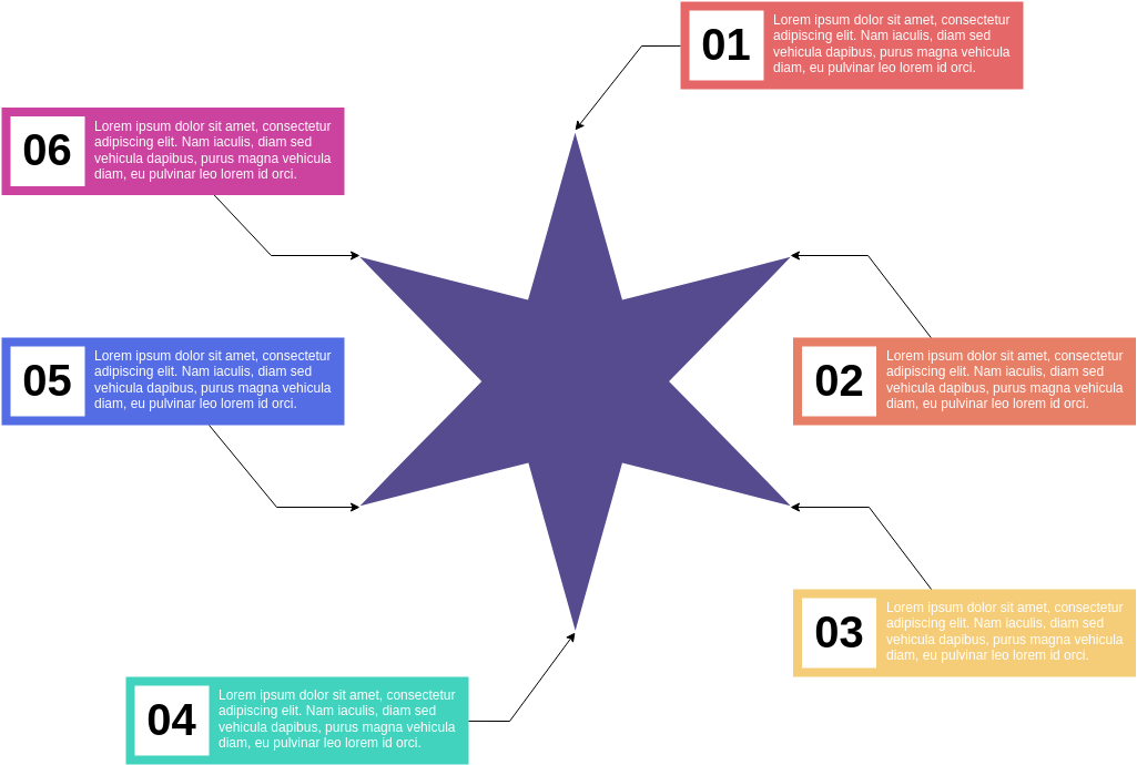 6 Point Star Diagram Template (Star Diagram Example)