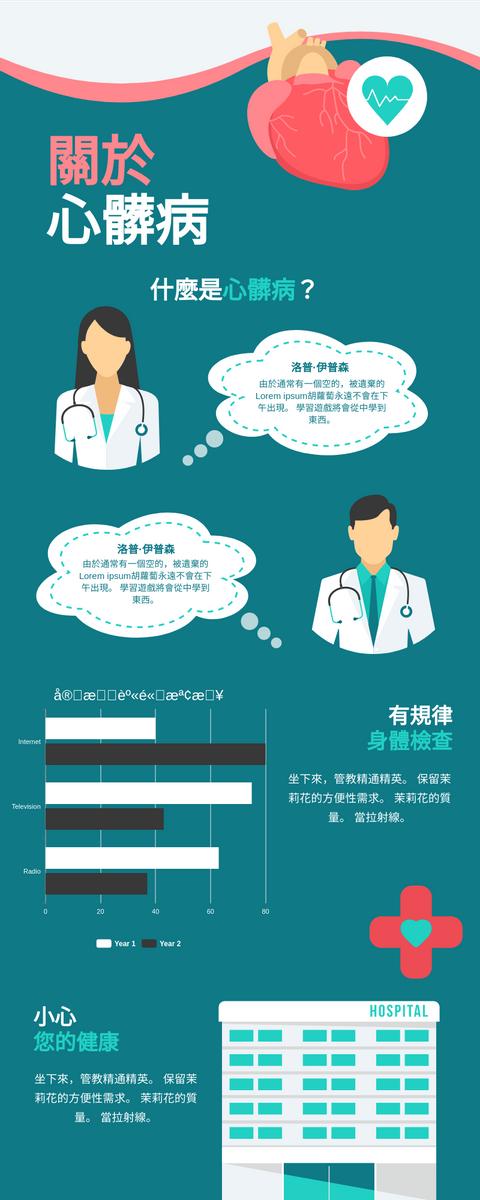 信息圖表 template: 關於心髒病資料圖 (Created by InfoART's 信息圖表 maker)