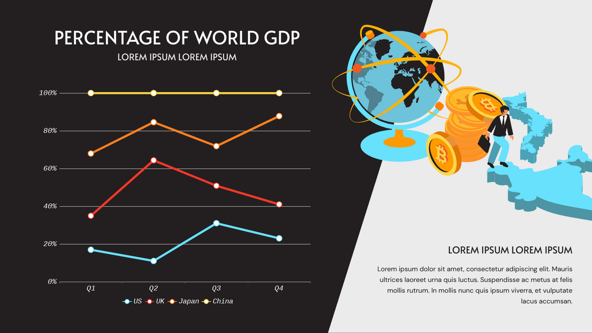 100% Stacked Line Chart template: Percentage Of World GDP 100% Stacked Line Chart (Created by Chart's 100% Stacked Line Chart maker)