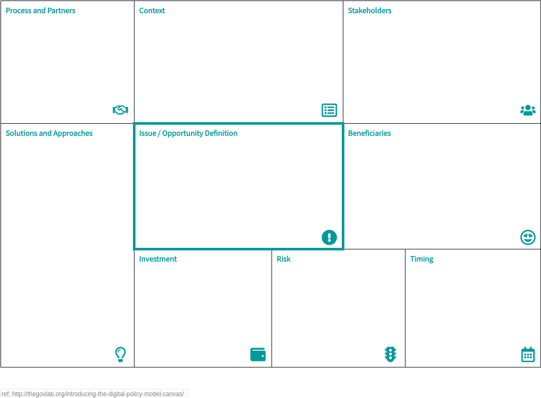 Digital Policy Model Canvas (Business Model Example)