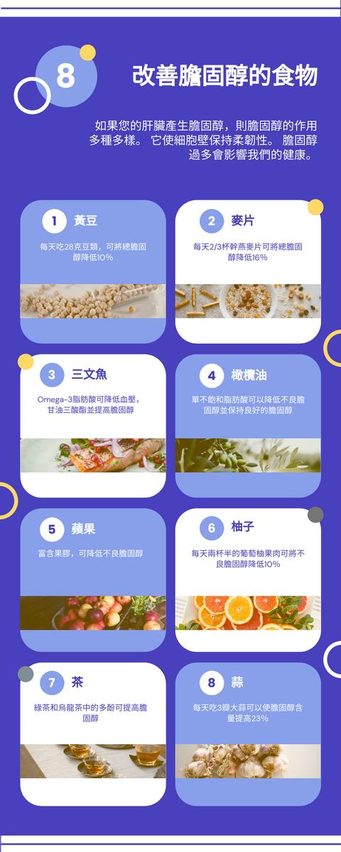 信息圖表 template: 8種食物可以改善您的膽固醇信息圖 (Created by InfoART's 信息圖表 maker)