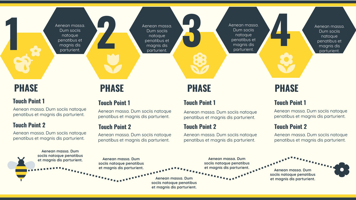 Customer Journey Map template: Why Customer Journey Mapping? (Created by InfoART's Customer Journey Map maker)