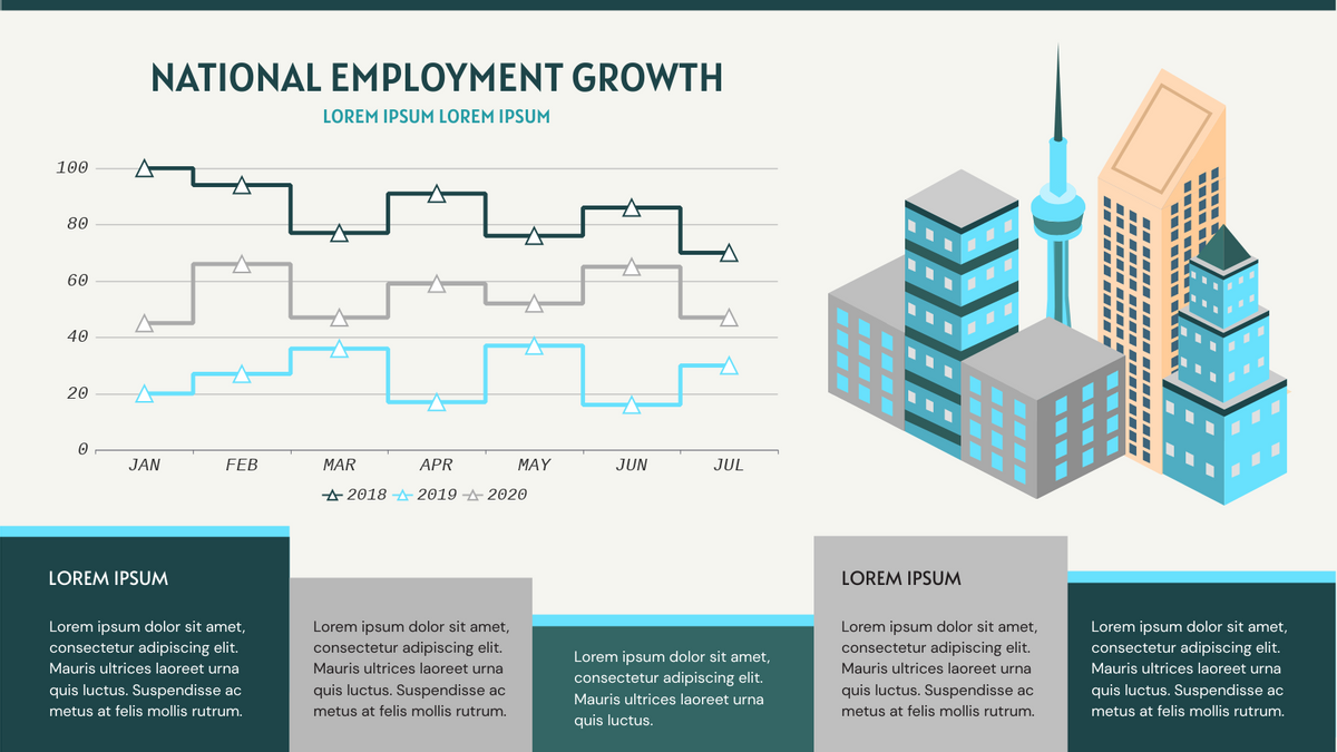 Step Chart template: National Employment Growth Step Chart (Created by Chart's Step Chart maker)