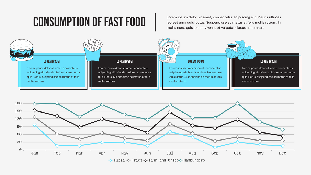 Stacked Line Chart template: Consumption Of Fast Food Stacked Line Chart (Created by Chart's Stacked Line Chart maker)