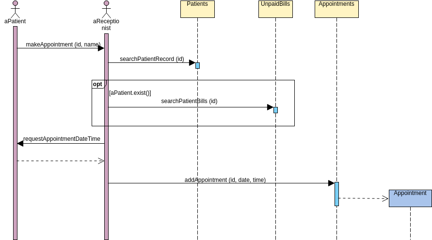 Sequence Diagram template: Appointment (Created by Diagrams's Sequence Diagram maker)