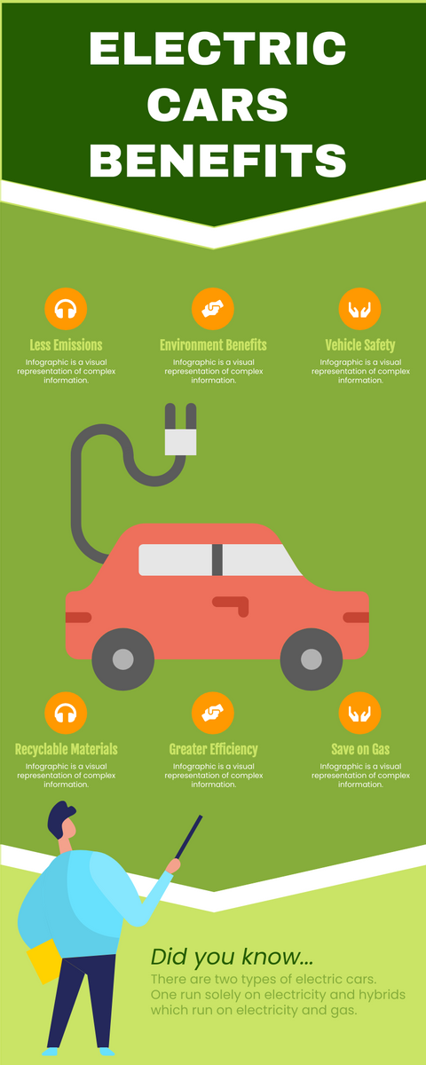 Infographic template: Electric Vehicles Benefits (Created by InfoART's Infographic maker)