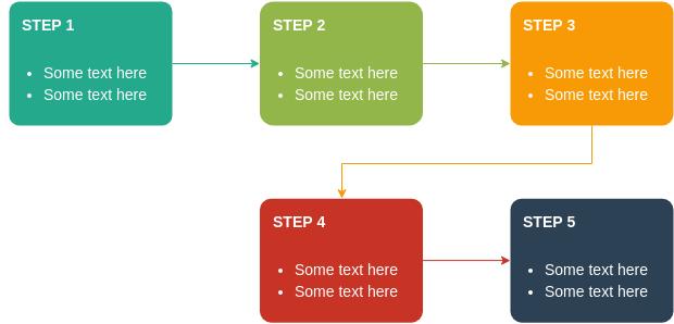 Process Block Diagram template: Repeating Bending Process (Created by Diagrams's Process Block Diagram maker)