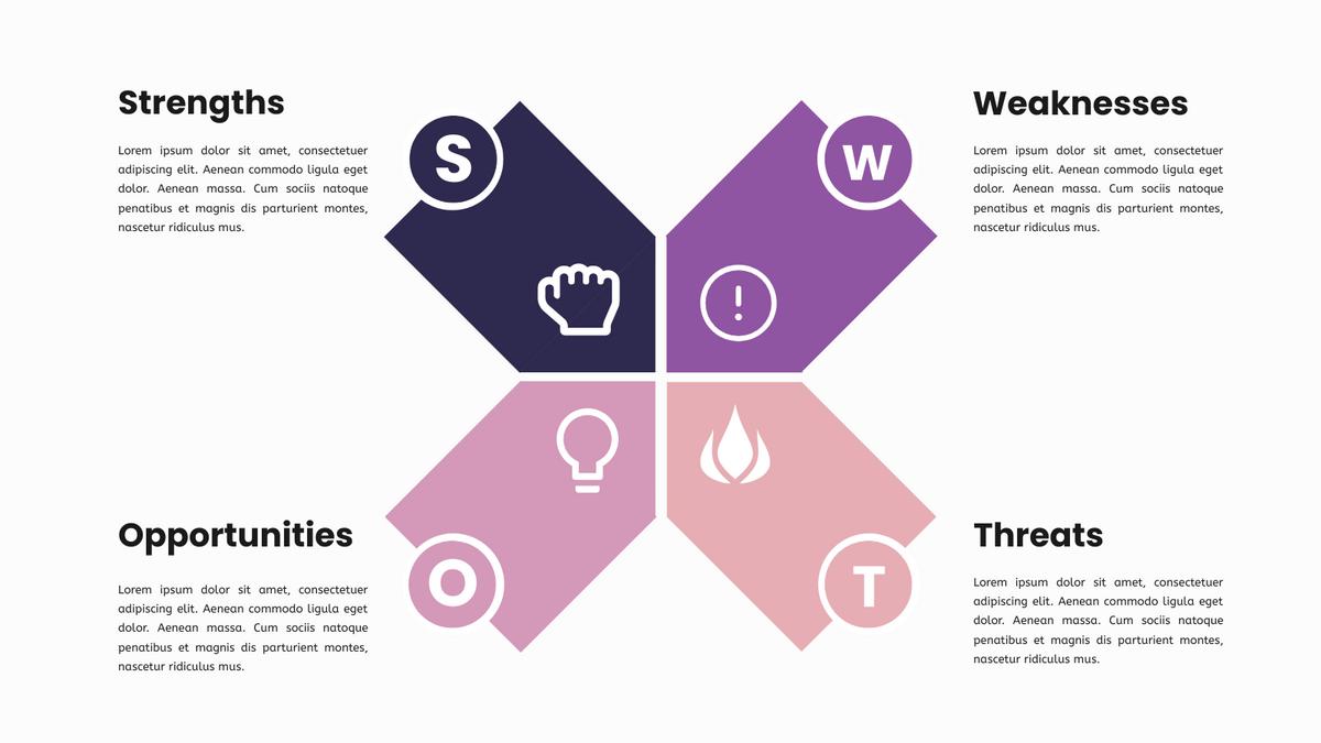 SWOT Analysis Infographics