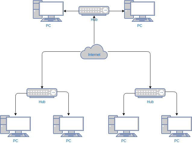 Sample Network Diagram Template (Network Diagram Example)