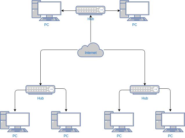 Network Diagram template: Sample Network Diagram Template (Created by Diagrams's Network Diagram maker)