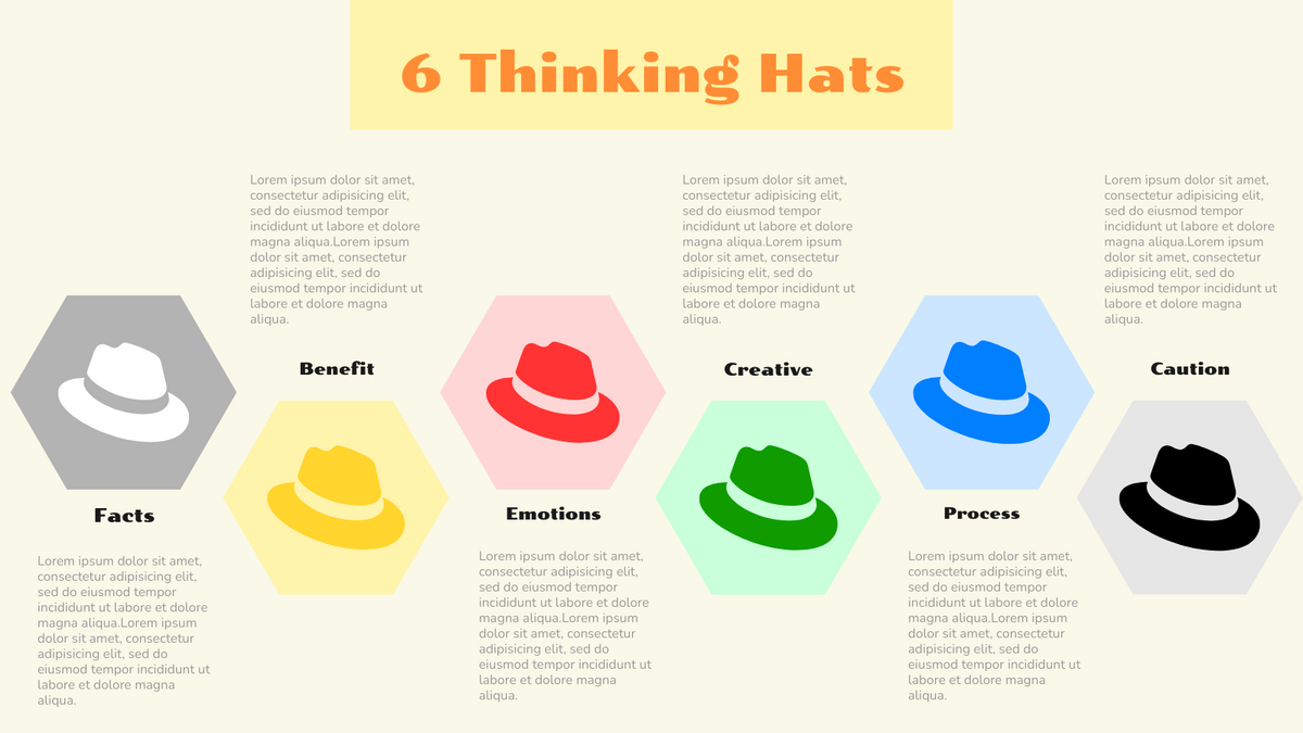 Six Thinking Hat template: How to Think Better with 6 Thinking Hats (Created by InfoART's Six Thinking Hat maker)