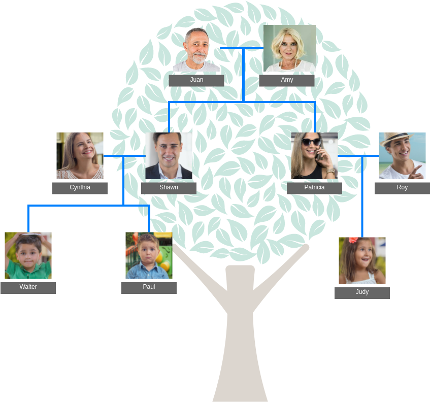 Blake Family Tree (Family Tree Example)