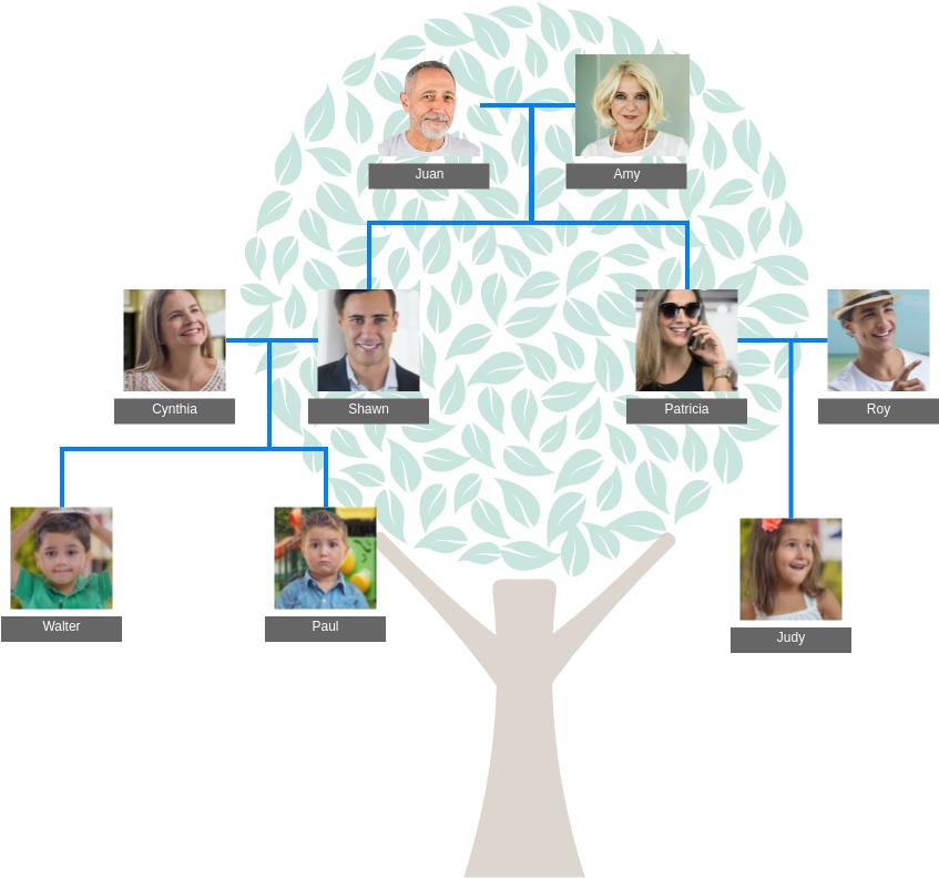 Family Tree template: Blake Family Tree (Created by Diagrams's Family Tree maker)