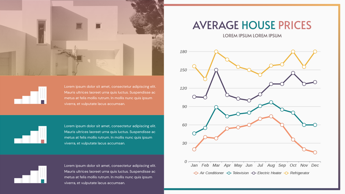 Stacked Line Chart template: Average House Prices Stacked Line Chart (Created by Chart's Stacked Line Chart maker)