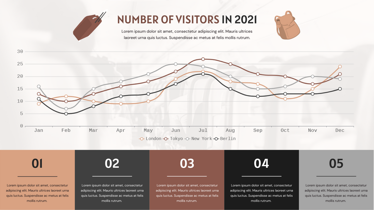 Curved Line Chart template: Number Of Visitors Curved Line Chart (Created by Chart's Curved Line Chart maker)