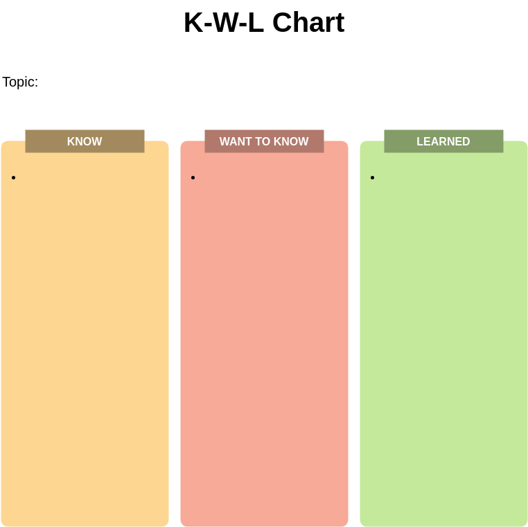 KWL Chart template: KWL Chart Template 2 (Created by Diagrams's KWL Chart maker)