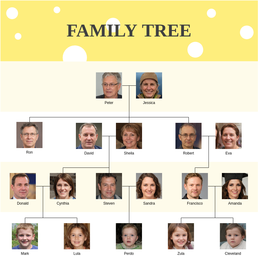 Family Tree template: Family Tree Infographics (Created by Diagrams's Family Tree maker)