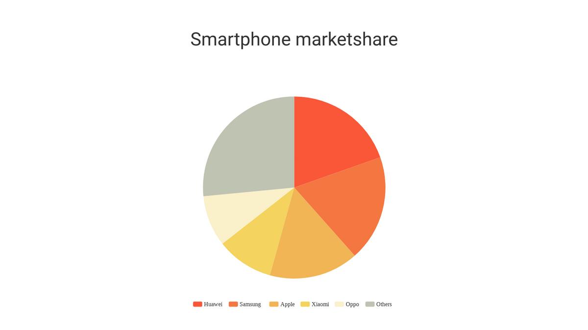 Pie Chart   Pie Chart Template