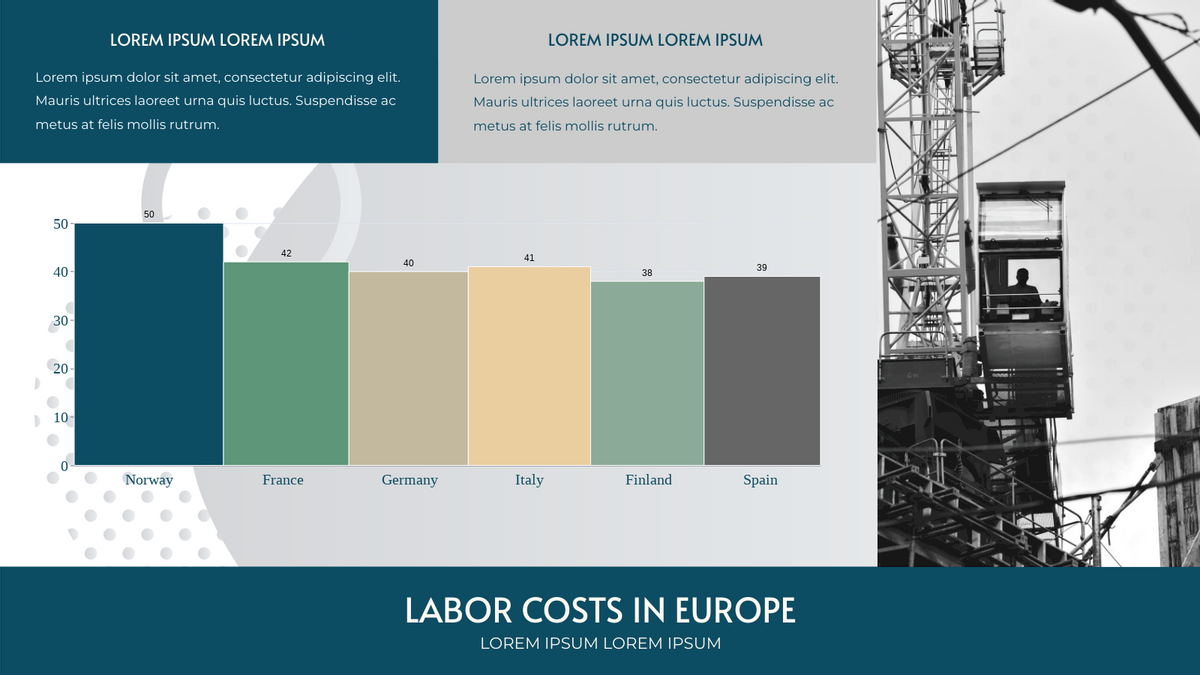 Variwide Chart template: Labor Costs In Europe Variwide Chart (Created by Chart's Variwide Chart maker)